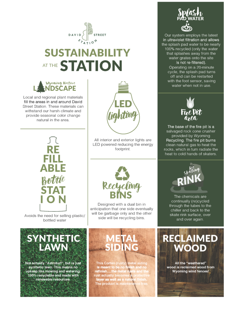 Sustainability at David Street Station Infograph